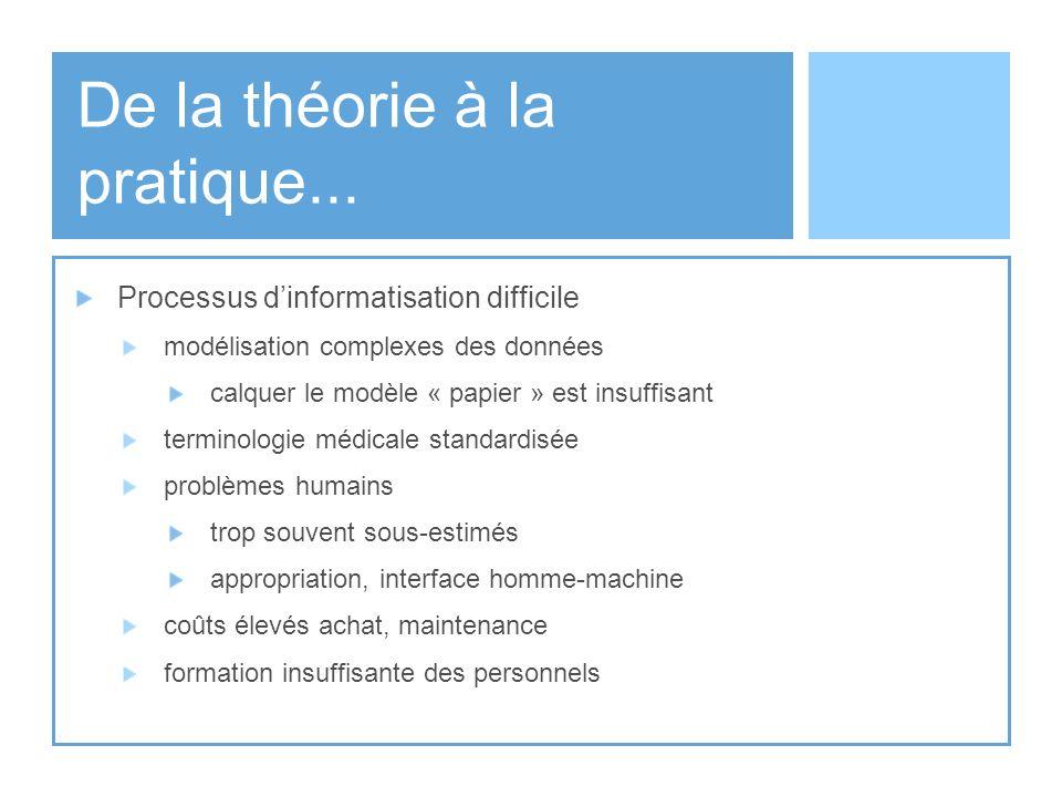 De la théorie à la pratique...