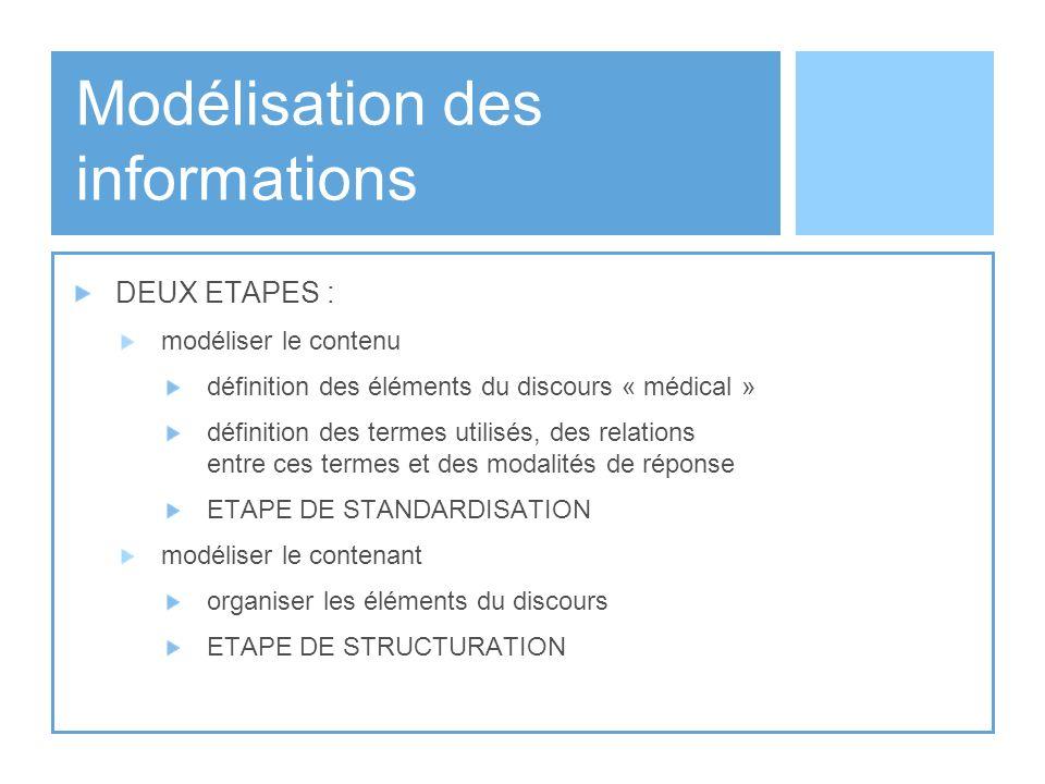 Modélisation des informations