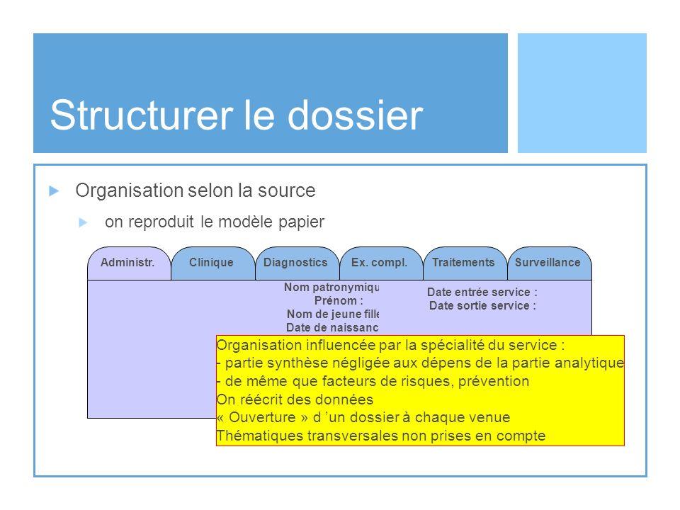Structurer le dossier Organisation selon la source