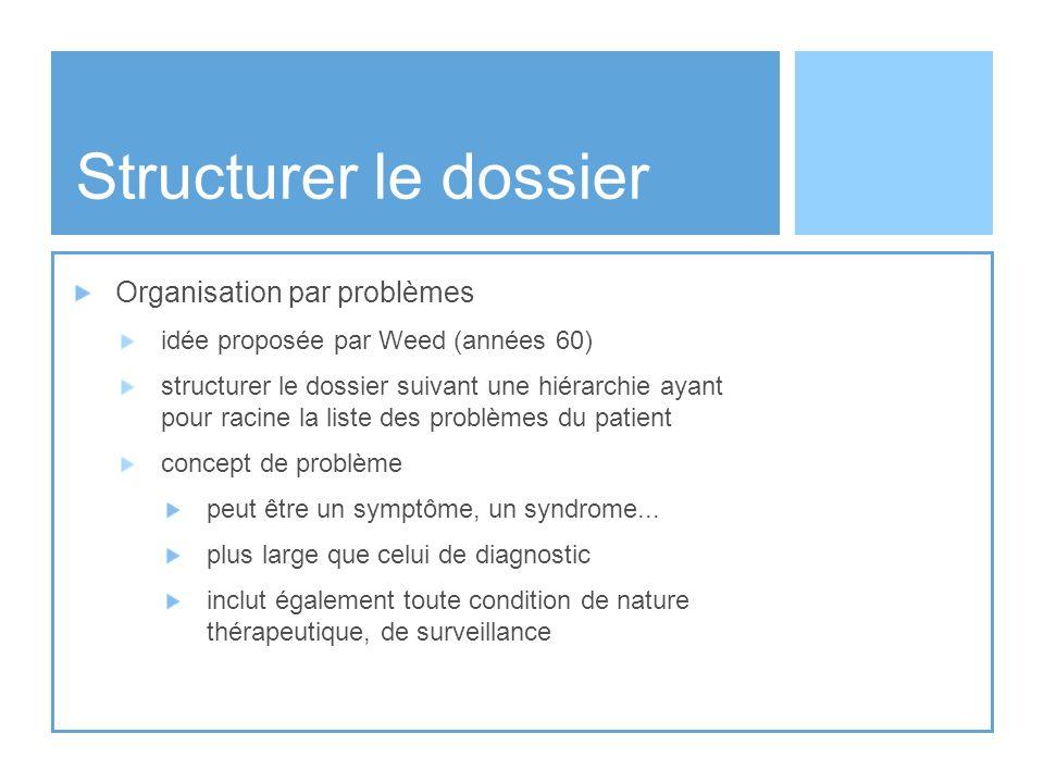 Structurer le dossier Organisation par problèmes