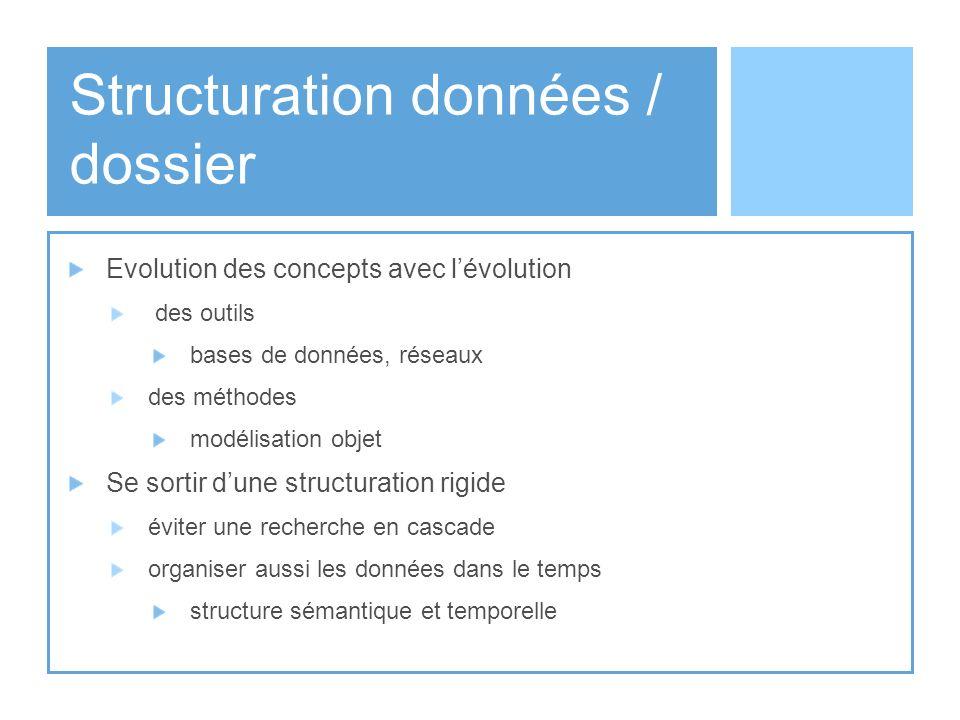 Structuration données / dossier