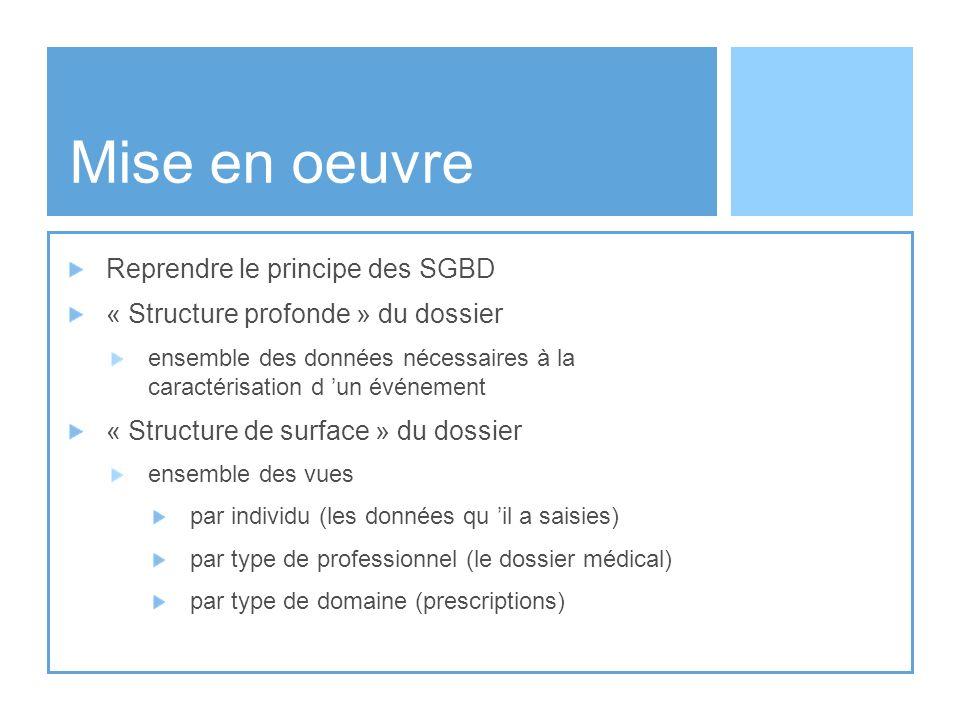 Mise en oeuvre Reprendre le principe des SGBD