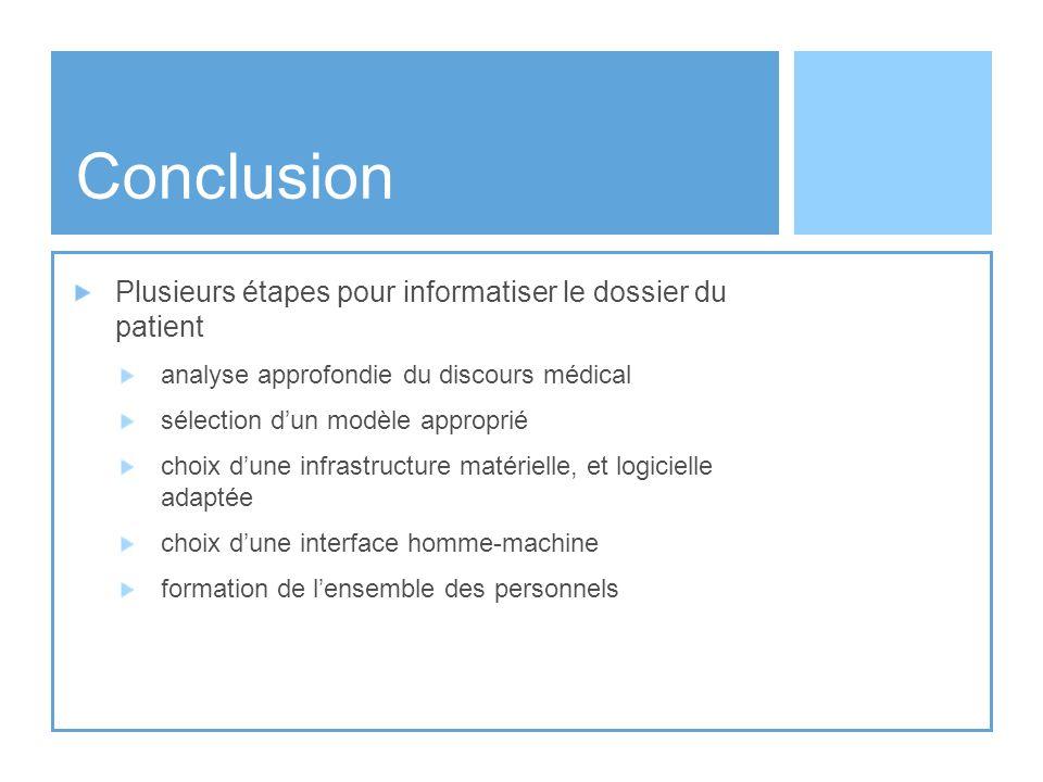 Conclusion Plusieurs étapes pour informatiser le dossier du patient