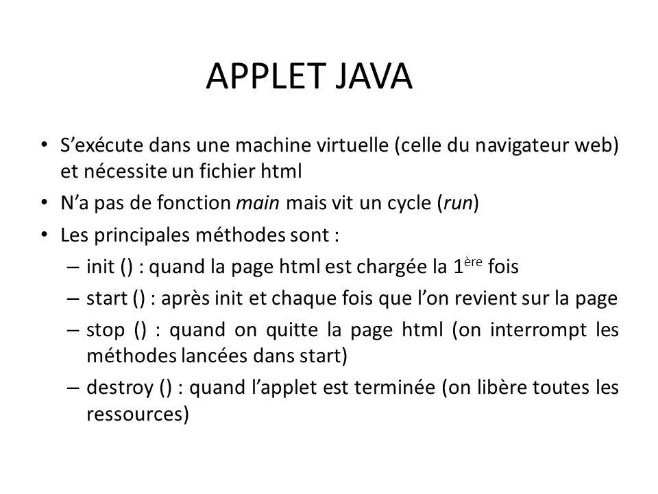 APPLET JAVA S'exécute dans une machine virtuelle (celle du navigateur web) et nécessite un fichier html.