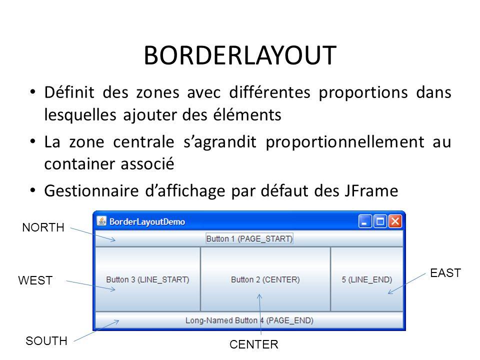 BORDERLAYOUT Définit des zones avec différentes proportions dans lesquelles ajouter des éléments.