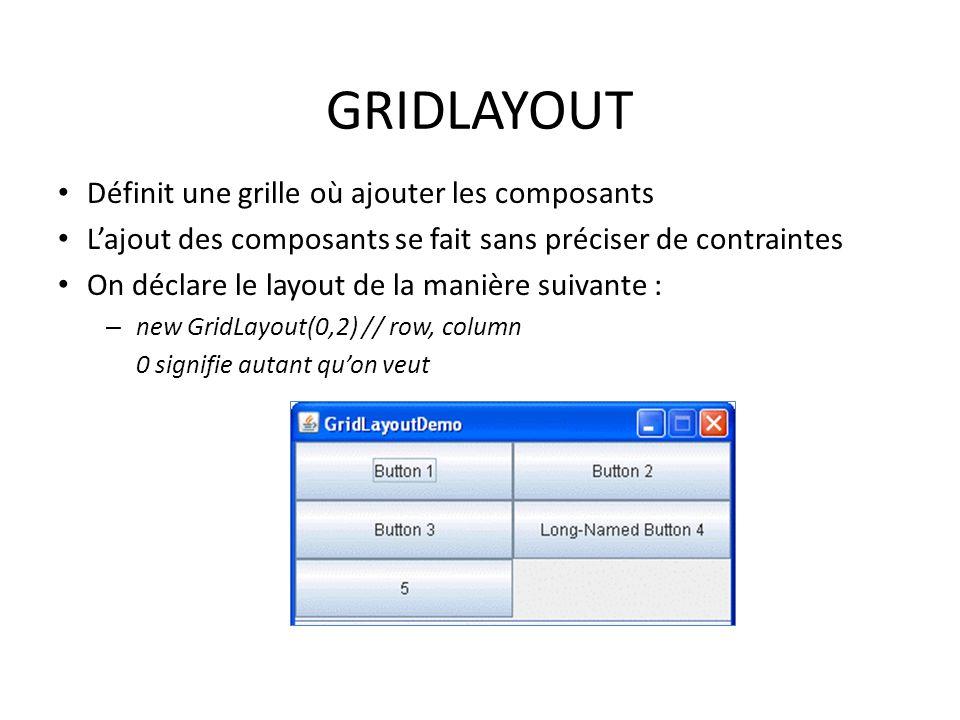 GRIDLAYOUT Définit une grille où ajouter les composants