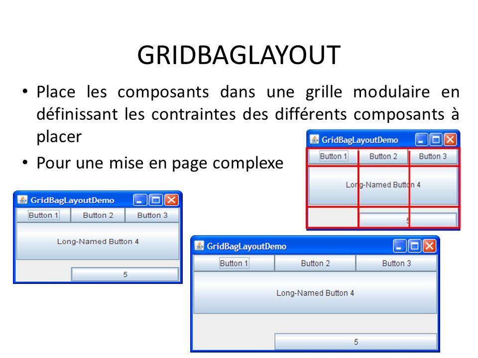 GRIDBAGLAYOUT Place les composants dans une grille modulaire en définissant les contraintes des différents composants à placer.