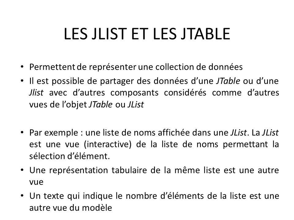 LES JLIST ET LES JTABLE Permettent de représenter une collection de données.