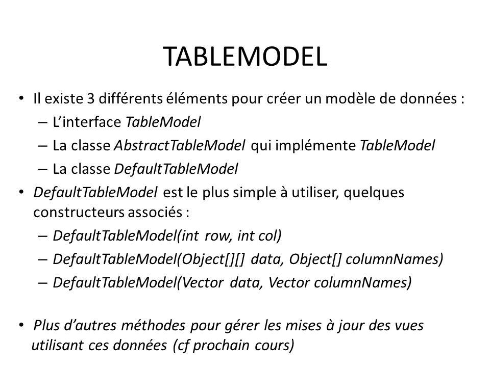 TABLEMODEL Il existe 3 différents éléments pour créer un modèle de données : L'interface TableModel.