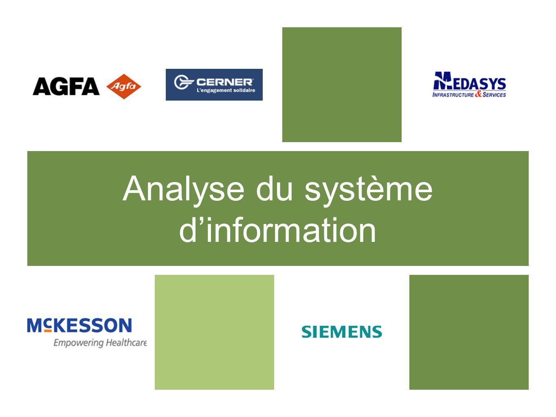 Analyse du système d'information