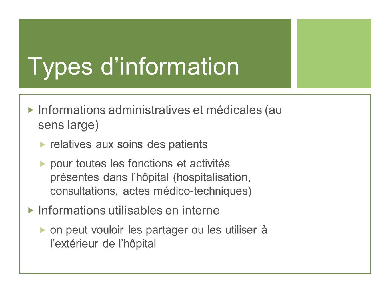 Types d'informationInformations administratives et médicales (au sens large) relatives aux soins des patients.