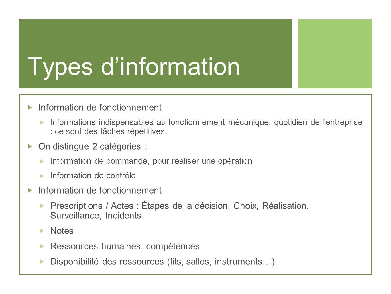 Types d'information Information de fonctionnement