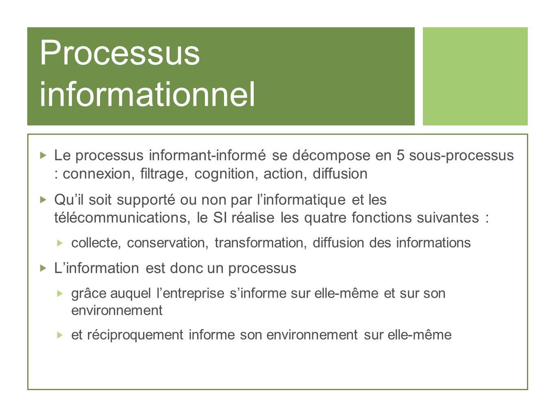 Processus informationnel
