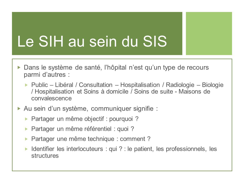 Le SIH au sein du SISDans le système de santé, l'hôpital n'est qu'un type de recours parmi d'autres :