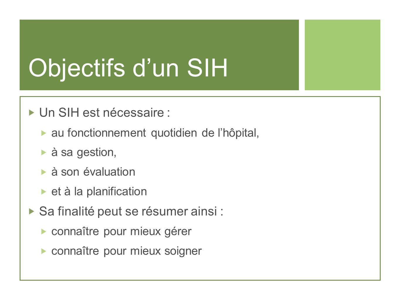 Objectifs d'un SIH Un SIH est nécessaire :