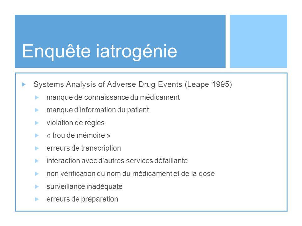 Enquête iatrogénie Systems Analysis of Adverse Drug Events (Leape 1995) manque de connaissance du médicament.