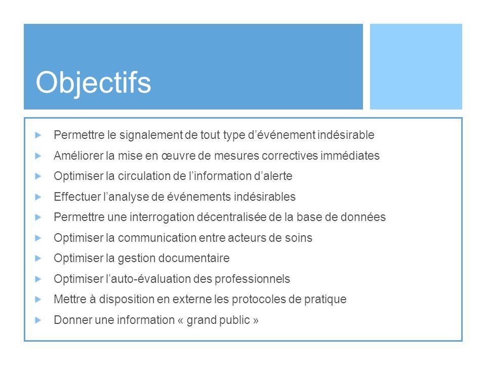 Objectifs Permettre le signalement de tout type d'événement indésirable. Améliorer la mise en œuvre de mesures correctives immédiates.