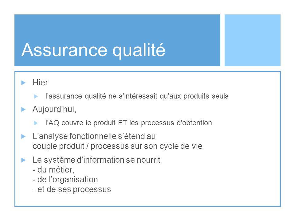 Assurance qualité Hier Aujourd'hui,