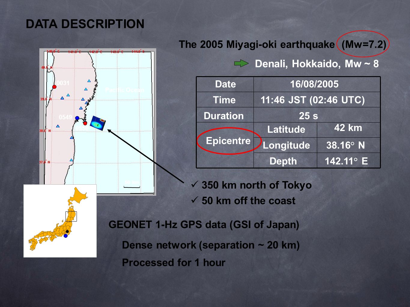 DATA DESCRIPTION The 2005 Miyagi-oki earthquake (Mw=7.2)