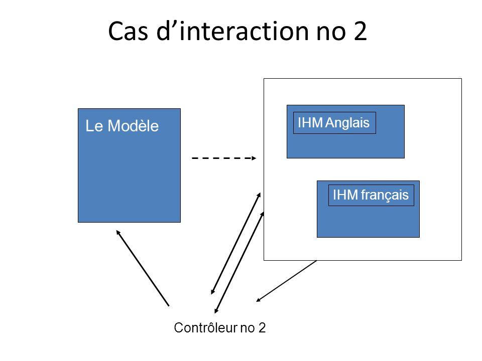 Cas d'interaction no 2 Le Modèle IHM Anglais IHM français