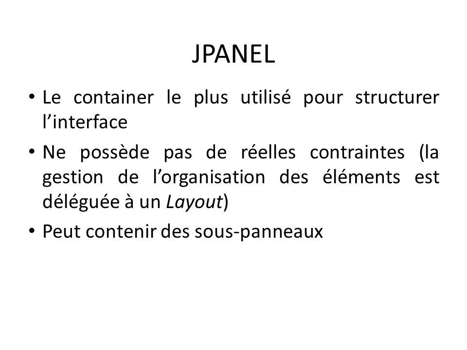 JPANEL Le container le plus utilisé pour structurer l'interface