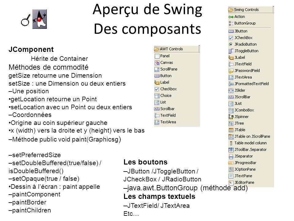 Aperçu de Swing Des composants