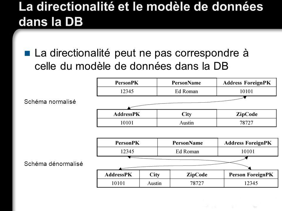 La directionalité et le modèle de données dans la DB