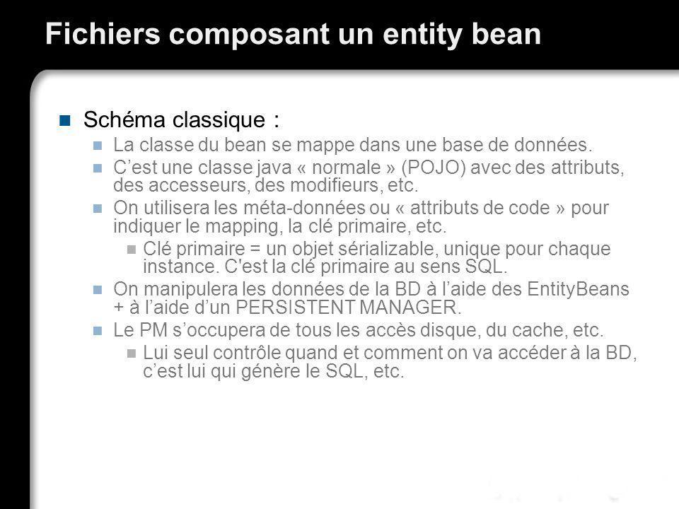 Fichiers composant un entity bean
