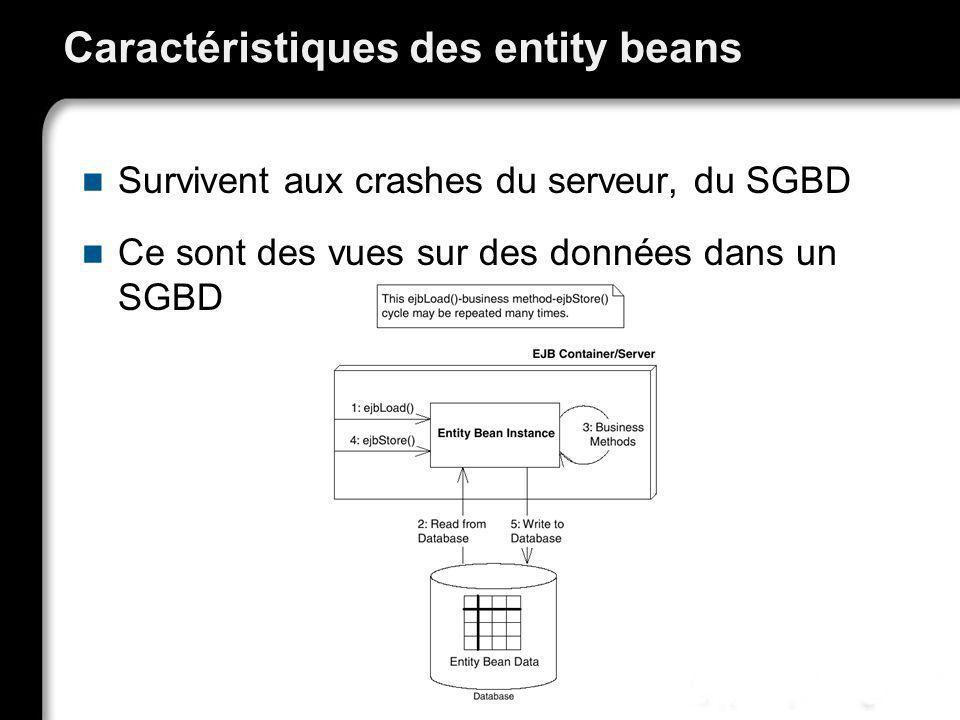 Caractéristiques des entity beans