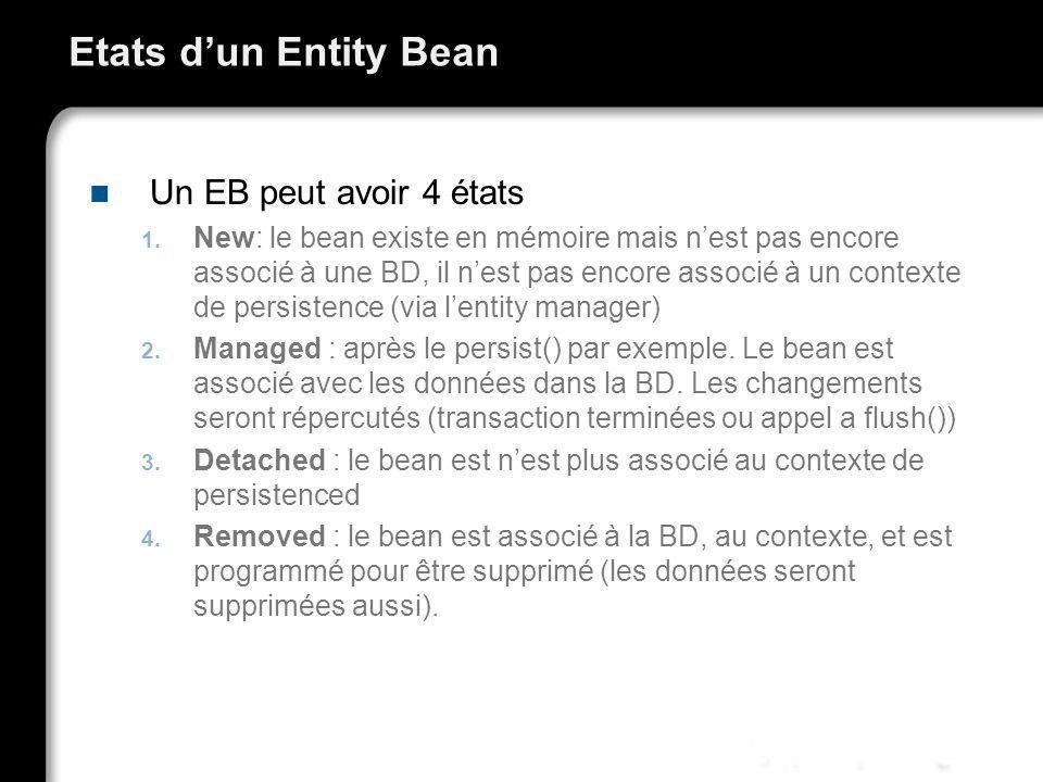 Etats d'un Entity Bean Un EB peut avoir 4 états