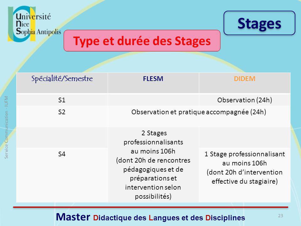 Stages Type et durée des Stages