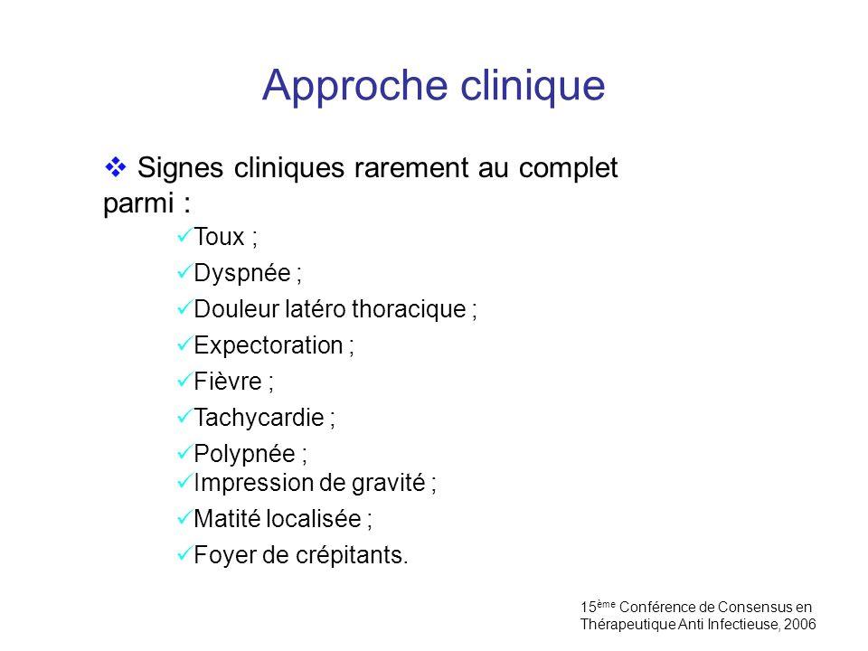 Approche clinique Signes cliniques rarement au complet parmi : Toux ;