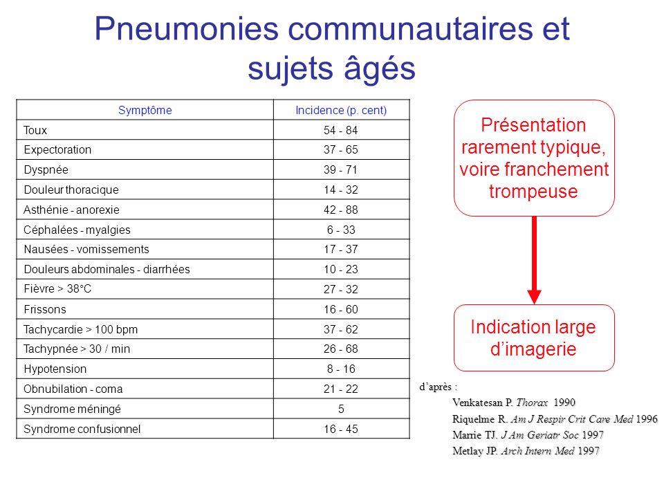 Pneumonies communautaires et sujets âgés