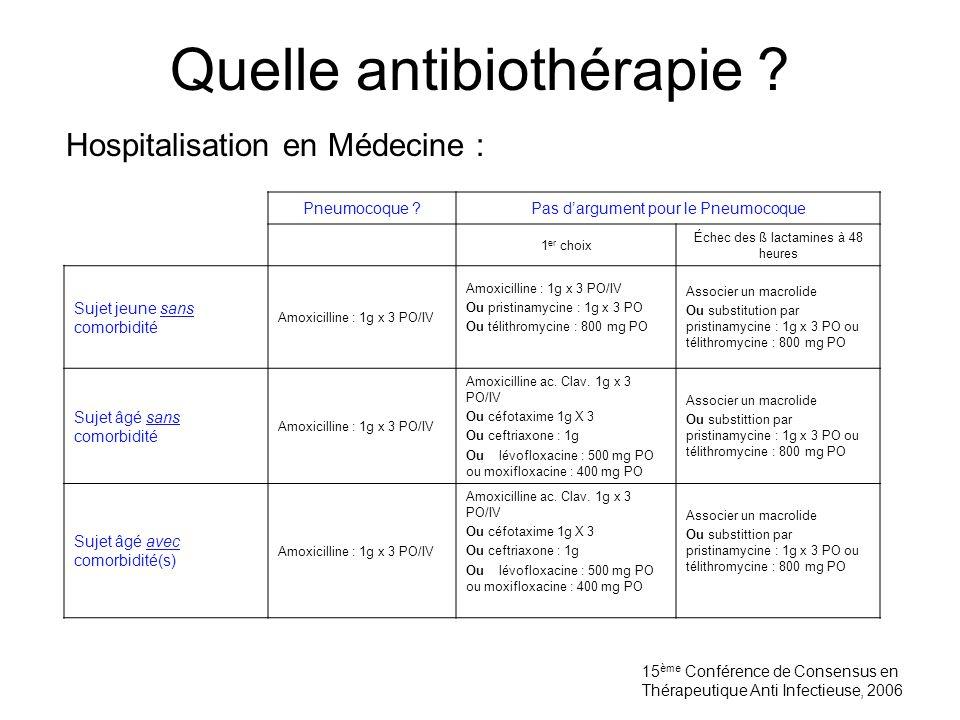 Quelle antibiothérapie