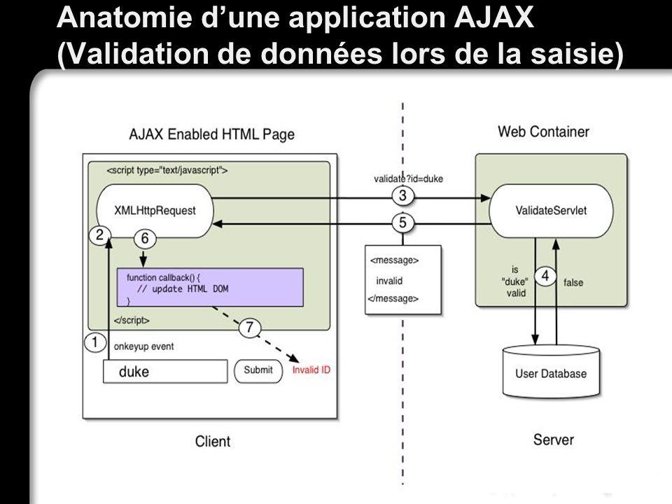 Anatomie d'une application AJAX (Validation de données lors de la saisie)
