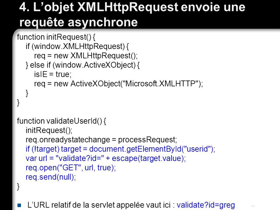 4. L'objet XMLHttpRequest envoie une requête asynchrone