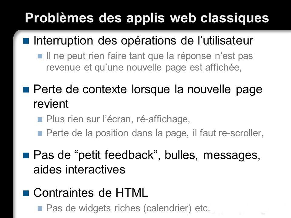 Problèmes des applis web classiques