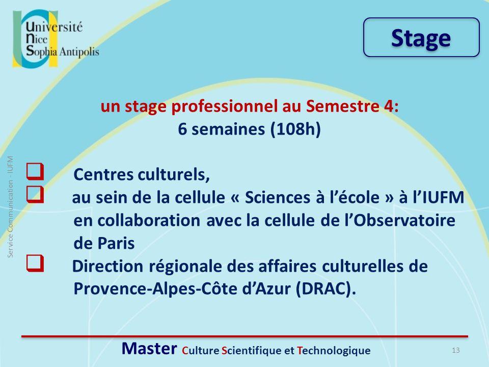 Stage un stage professionnel au Semestre 4: 6 semaines (108h)