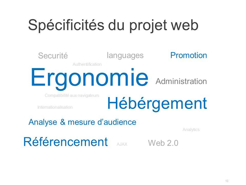 Spécificités du projet web