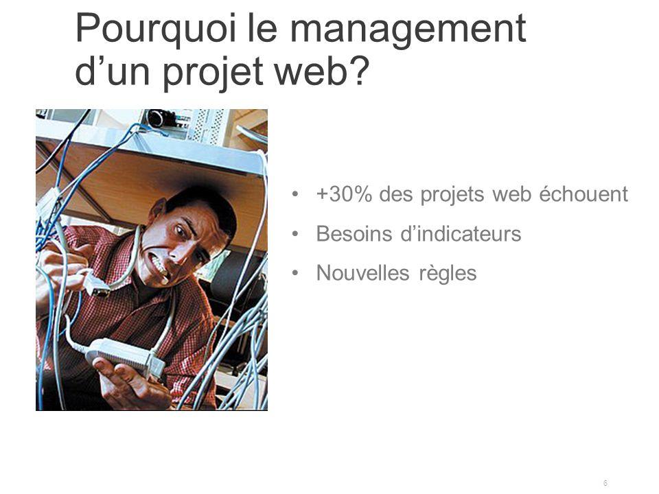 Pourquoi le management d'un projet web