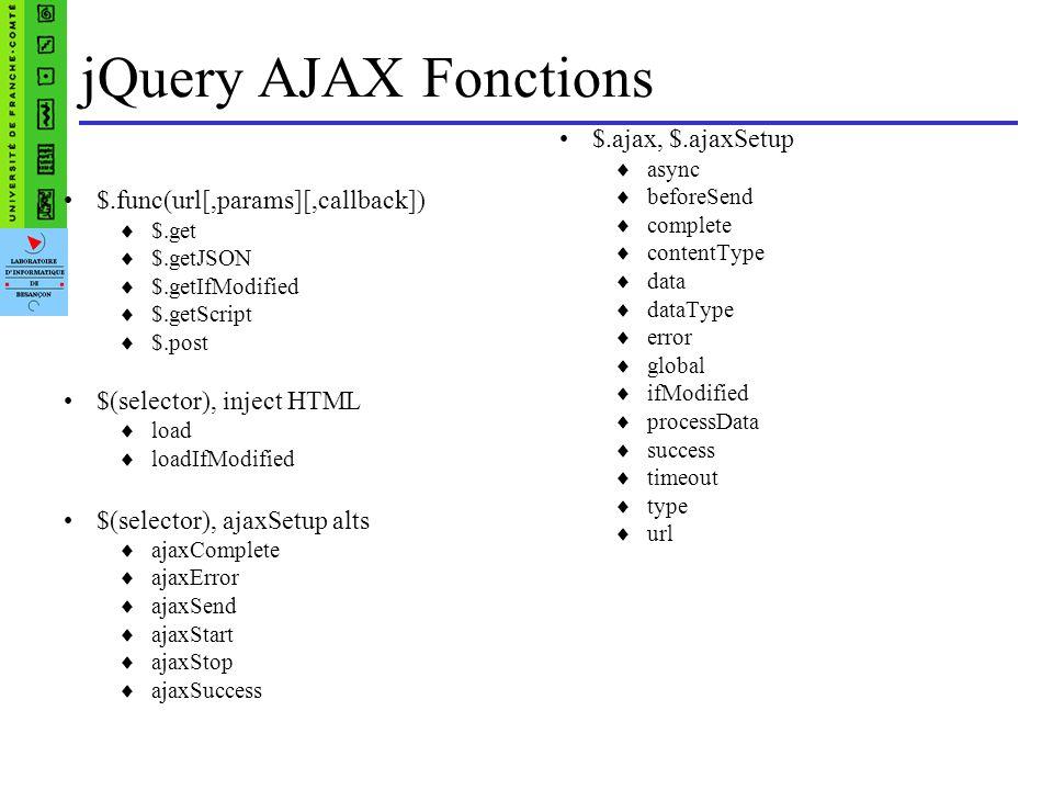 jQuery AJAX Fonctions $.ajax, $.ajaxSetup