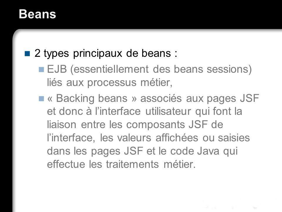Beans 2 types principaux de beans :