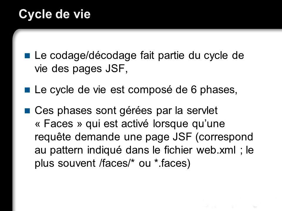 Cycle de vie Le codage/décodage fait partie du cycle de vie des pages JSF, Le cycle de vie est composé de 6 phases,