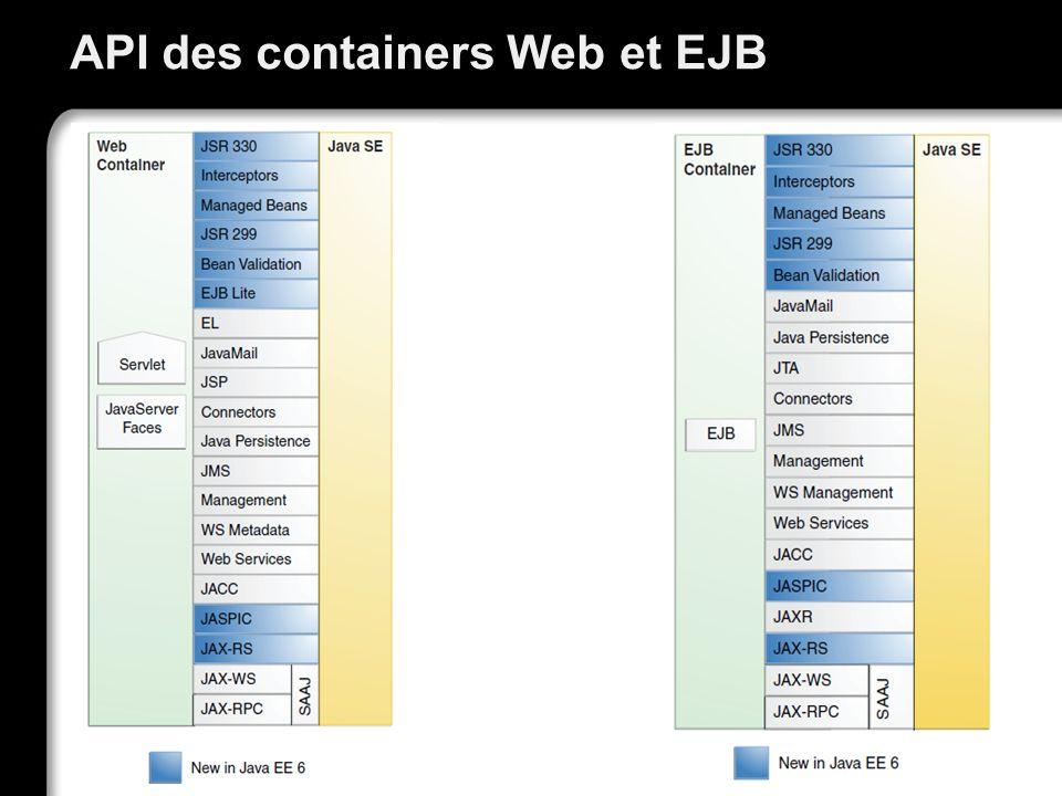 API des containers Web et EJB