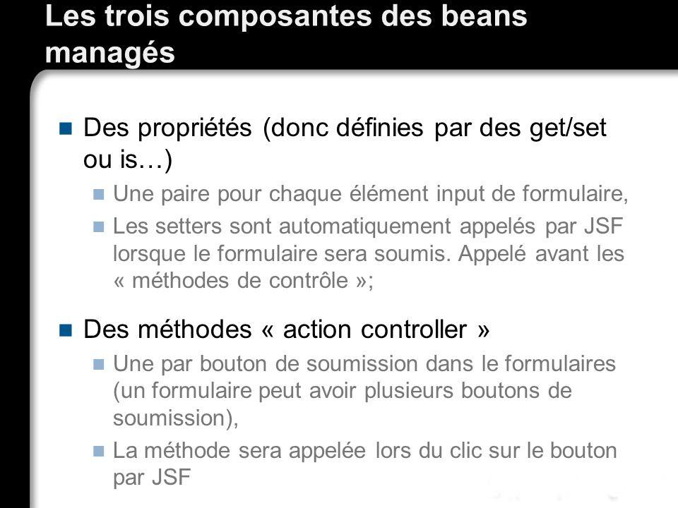 Les trois composantes des beans managés
