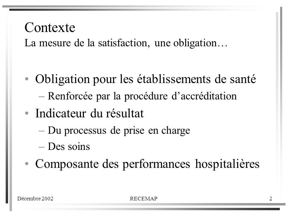 Contexte Obligation pour les établissements de santé