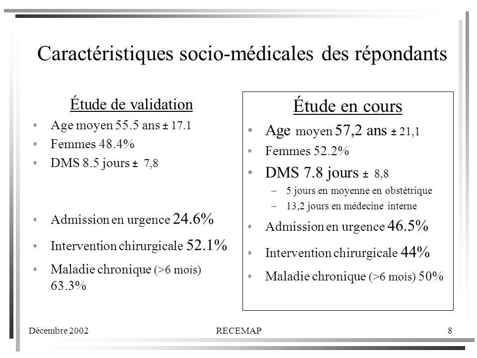 Caractéristiques socio-médicales des répondants