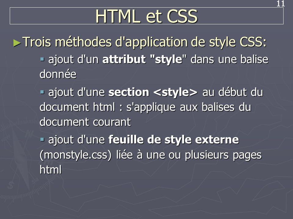 HTML et CSS Trois méthodes d application de style CSS: