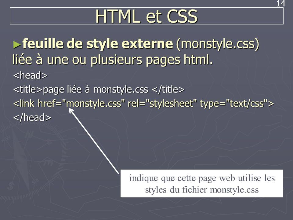 indique que cette page web utilise les styles du fichier monstyle.css