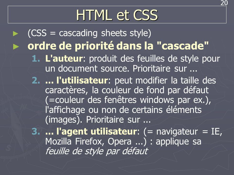 HTML et CSS ordre de priorité dans la cascade